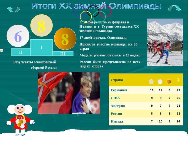 С 10 февраля по 26 февраля в Италии в г. Турине состоялась ХХ зимняя Олимпиад...