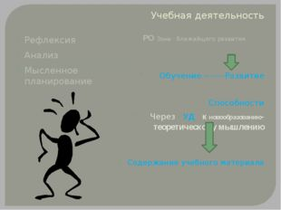 Учебная деятельность РО Зона ближайщего развития Рефлексия Анализ Мысленное п