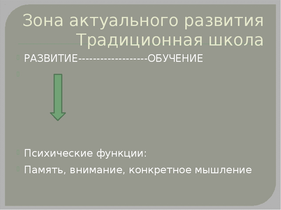 Зона актуального развития Традиционная школа РАЗВИТИЕ-------------------ОБУЧЕ...
