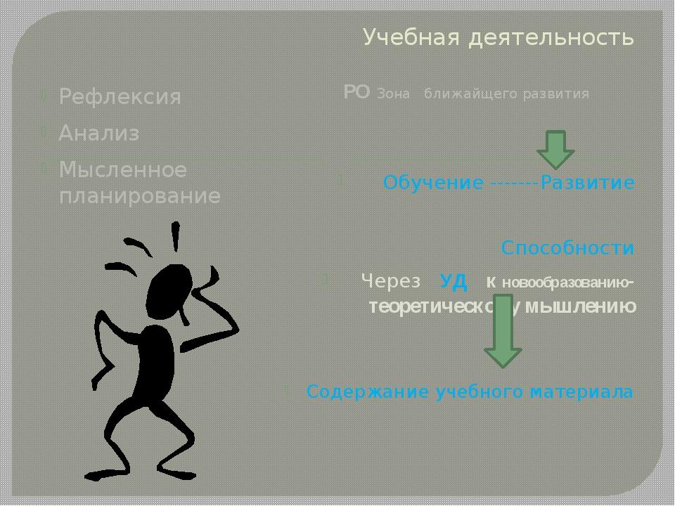 Учебная деятельность РО Зона ближайщего развития Рефлексия Анализ Мысленное п...