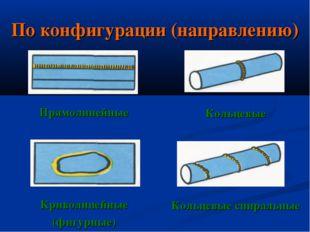 По конфигурации (направлению) Прямолинейные Криволинейные (фигурные) Кольцевы