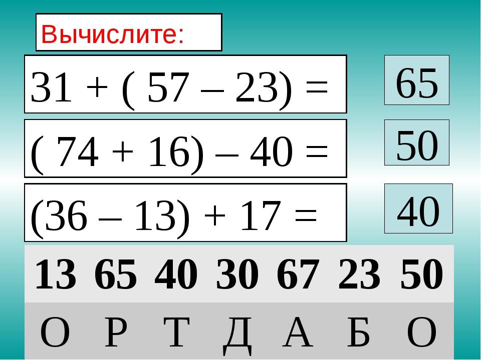 Вычислите: 65 50 40 (36 – 13) + 17 = ( 74 + 16) – 40 = 31 + ( 57 – 23) = 136...