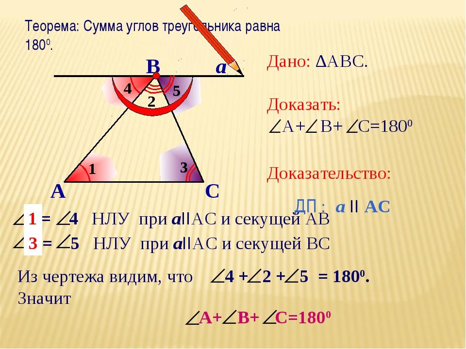 Теорема: Сумма углов треугольника равна 1800. А В С а Дано: ∆АВС. Доказать: А...