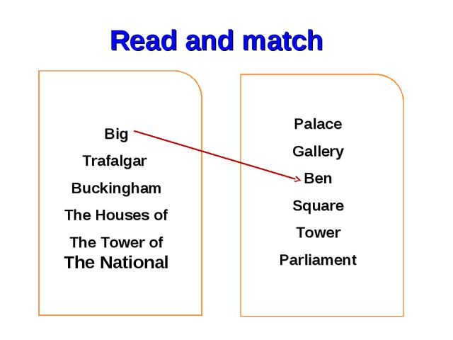 Read and match Big Trafalgar Buckingham The Houses of The Tower of The Nation...