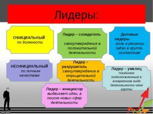 Лидеры: ОФИЦИАЛЬНЫЙ по должности НЕОФИЦИАЛЬНЫЙ по личным качествам Лидер – со
