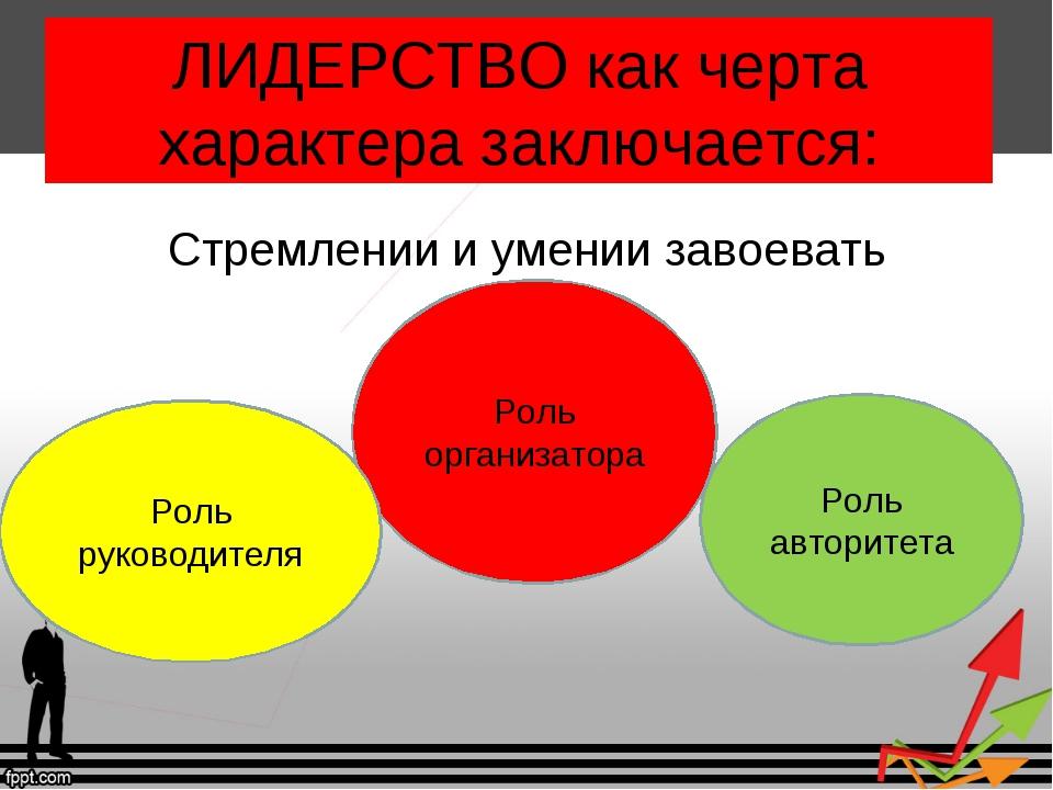 ЛИДЕРСТВО как черта характера заключается: Стремлении и умении завоевать Роль...