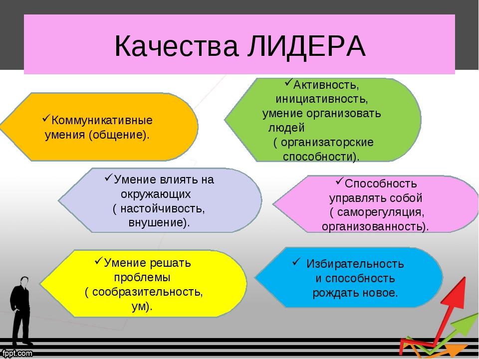 Качества ЛИДЕРА Коммуникативные умения (общение). Активность, инициативность,...