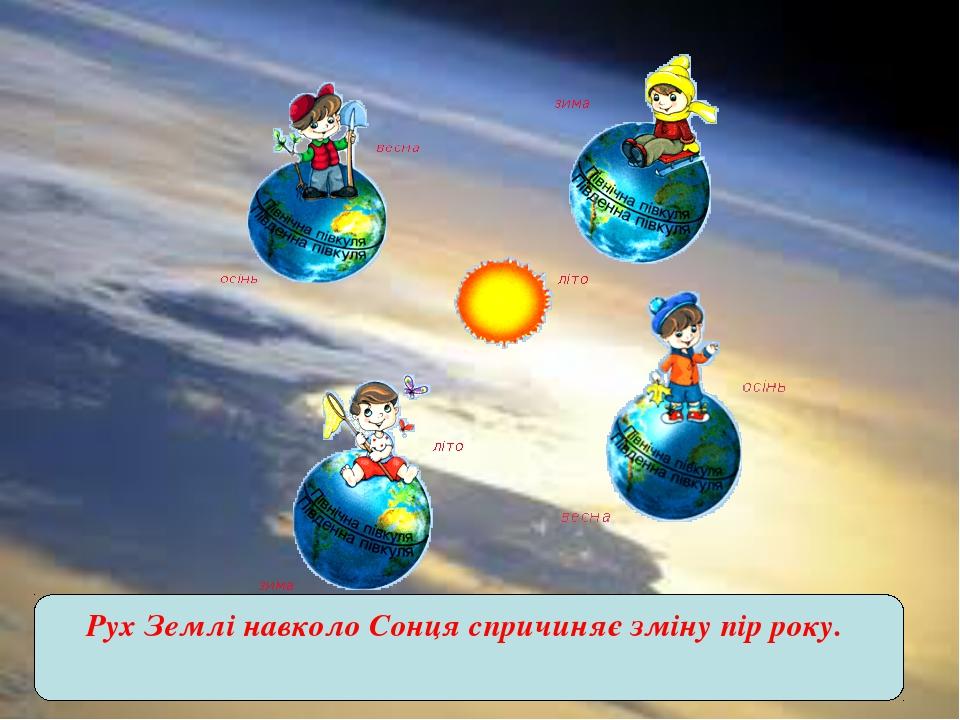 Рух Землі навколо Сонця спричиняє зміну пір року.