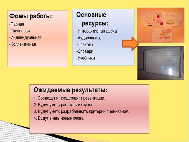 Фомы работы: -Парная -Групповая -Индивидуальная -Коллективная Основные ресурс...