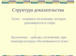 Структура доказательства Тезис – основное положение, которое доказывается в с
