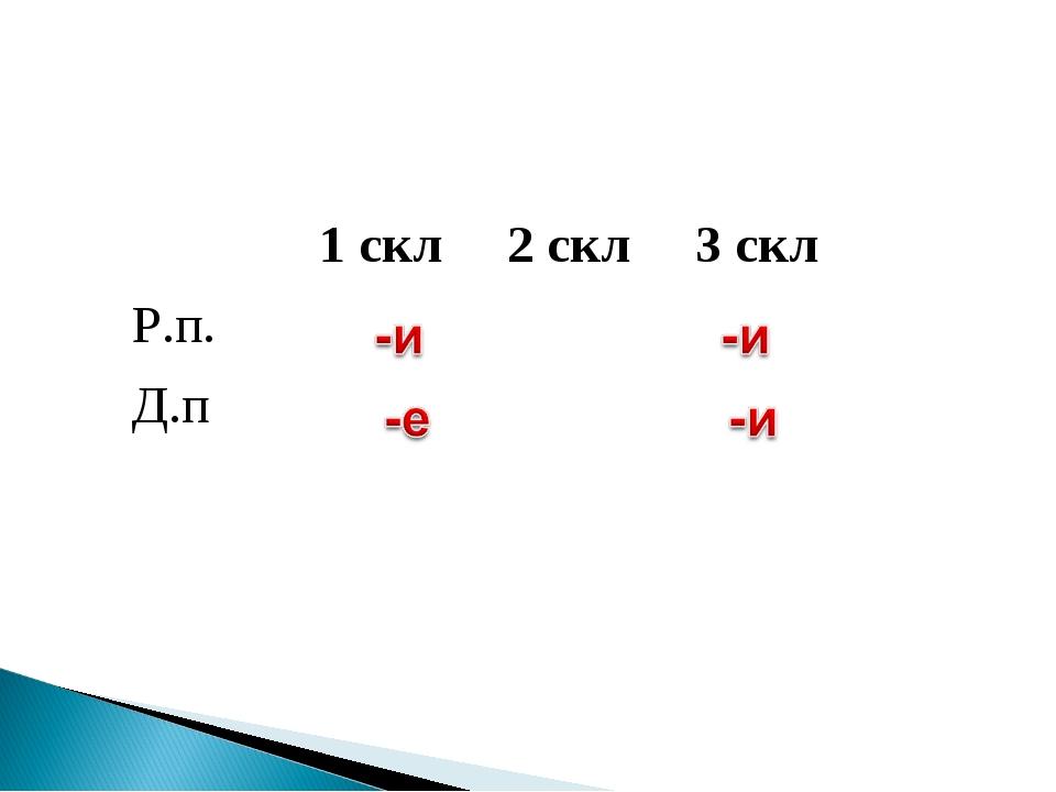 1 скл2 скл3 скл Р.п.  Д.п