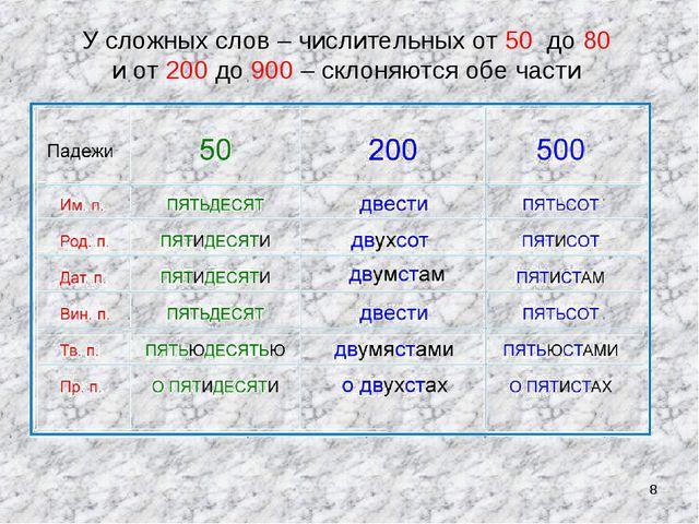 * У сложных слов – числительных от 50 до 80 и от 200 до 900 – склоняются обе...