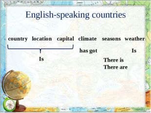 English-speaking countries country capital climate seasons weather location I