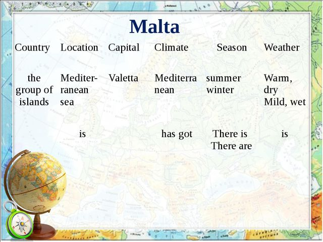 Malta Country Location Capital Climate Season Weather the group of islands Me...