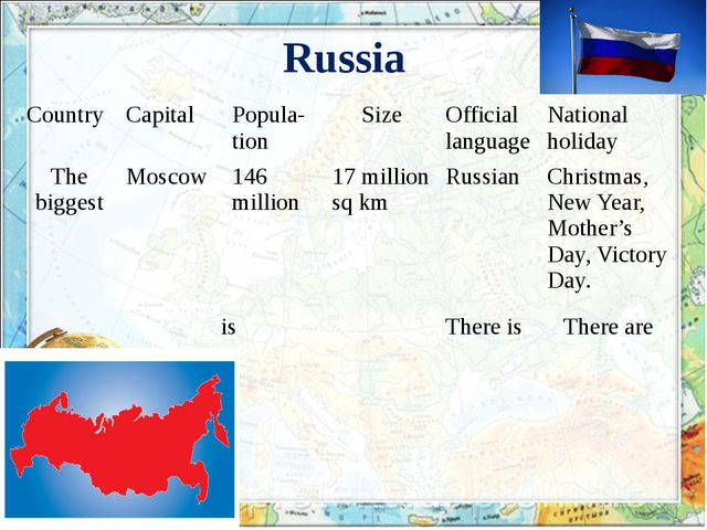 Russia Country Capital Popula- tion Size Official language National holiday T...