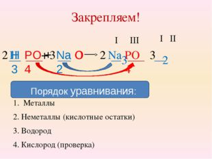 Закрепляем! Na + O PO4 H 2 3 I III I II 2 3 2 3 1. Металлы 2. Неметаллы (кисл