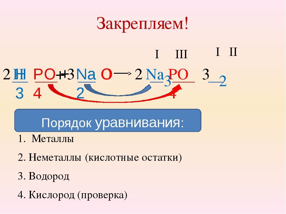 Закрепляем! Na + O PO4 H 2 3 I III I II 2 3 2 3 1. Металлы 2. Неметаллы (кисл...