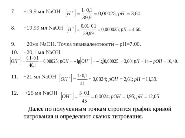 +19,9 мл NaOH +19,99 мл NaOH +20мл NaOH. Точка эквивалентности – pH=7,00. +20...