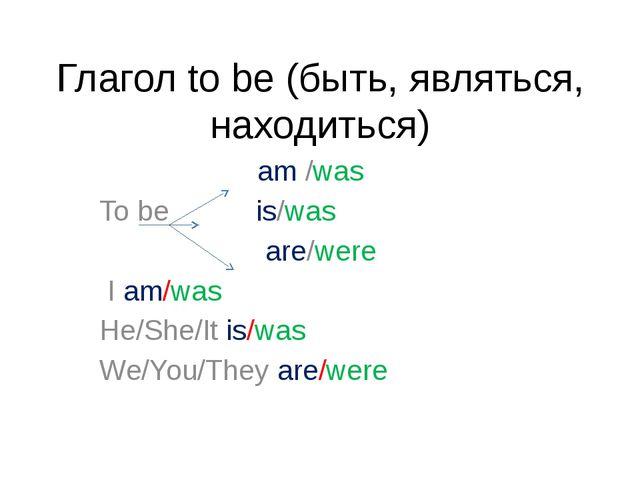 Глагол to be (быть, являться, находиться) am /was To be is/was are/were I am/...
