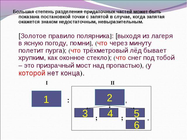 Большая степень разделения придаточных частей может быть показана постановкой...
