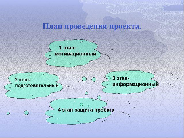 План проведения проекта. 1 этап-мотивационный 2 этап-подготовительный 3 этап...