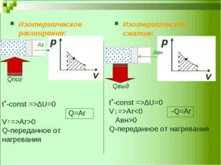 Изотермическое расширение: Изотермическое сжатие: t˚-const =>∆U=0 Q=Аг V↑=>Аг