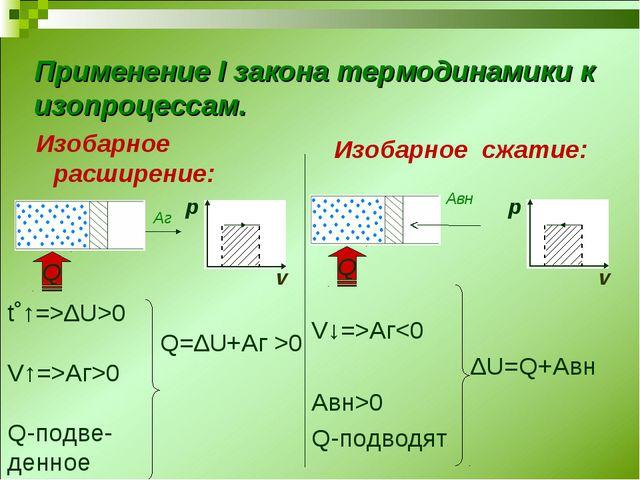 Применение I закона термодинамики к изопроцессам. Изобарное расширение: Изоба...