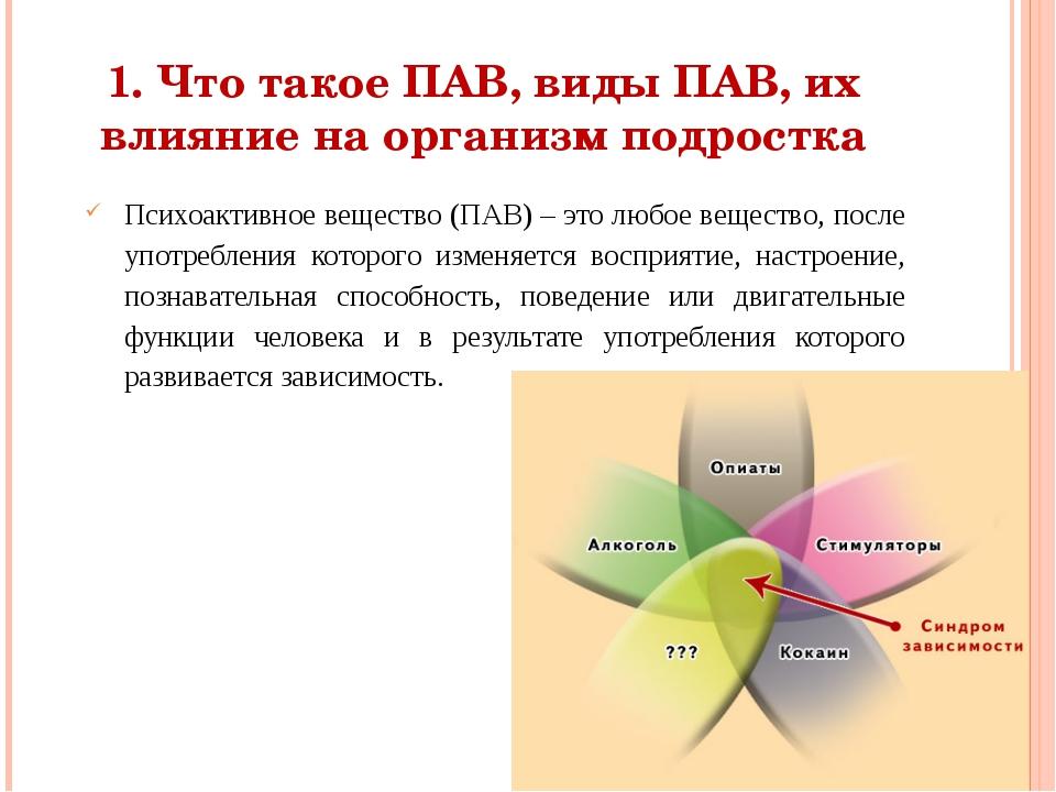 1. Что такое ПАВ, виды ПАВ, их влияние на организм подростка Психоактивное ве...