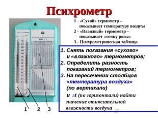 Психрометр 1 2 3 1 - «Сухой» термометр – показывает температуру воздуха 2 - «