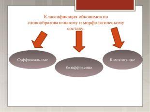Классификация ойконимов по словообразовательному и морфологическому составу.