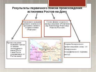 Результаты первичного поиска происхождения астионима Ростов-на-Дону Происхожд