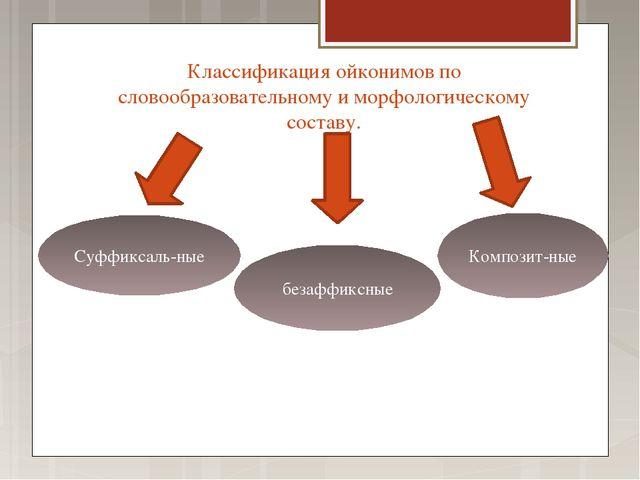 Классификация ойконимов по словообразовательному и морфологическому составу....