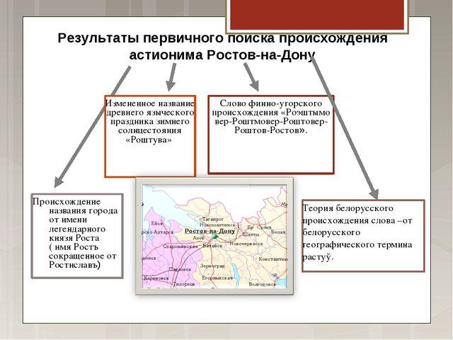 Результаты первичного поиска происхождения астионима Ростов-на-Дону Происхожд...