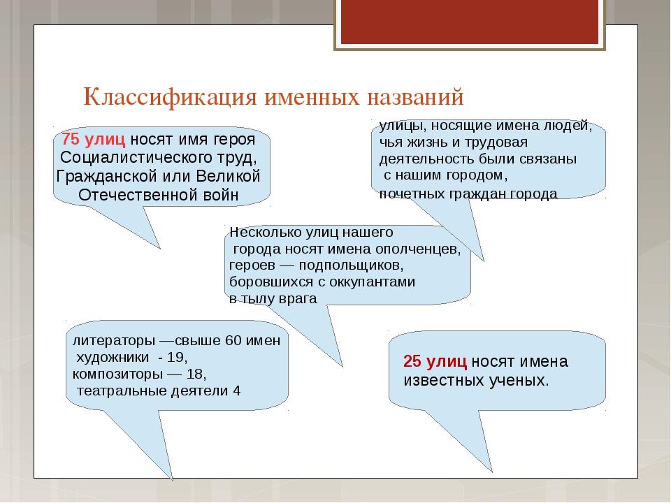 Классификация именных названий 75 улиц носят имя героя Социалистического труд...