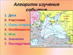 Алгоритм изучения события Дата Участники Силы сторон Особенности Итог Значени
