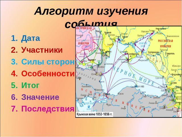 Алгоритм изучения события Дата Участники Силы сторон Особенности Итог Значени...