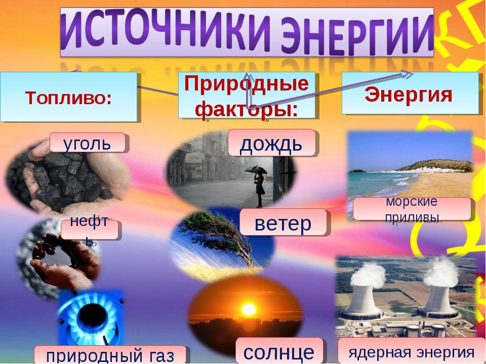 Топливо: Природные факторы: Энергия уголь нефть природный газ дождь ветер сол...