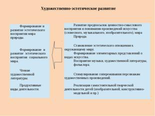 Художественно-эстетическое развитие Формирование и развитие эстетического вос