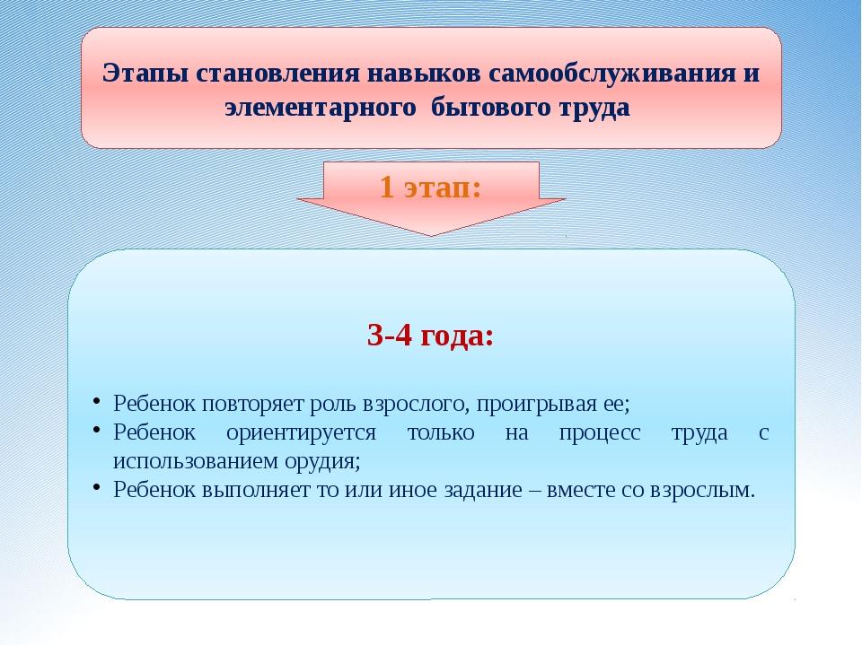 Этапы становления навыков самообслуживания и элементарного бытового труда 3-...