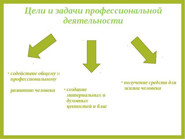 Цели и задачи профессиональной деятельности содействие общему и профессиональ...