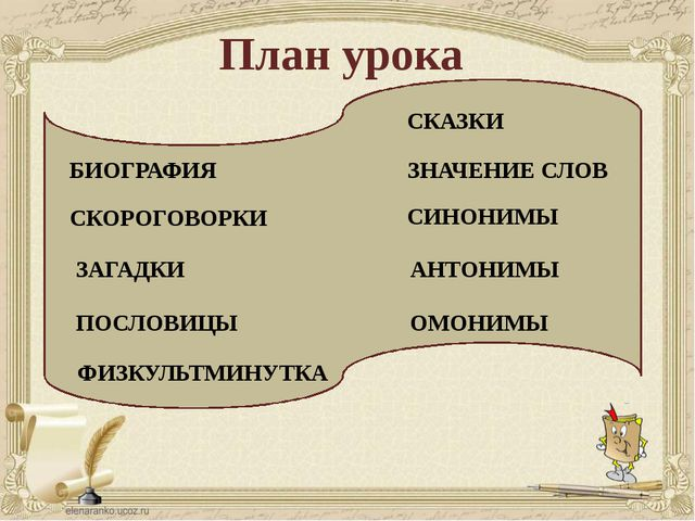 План урока БИОГРАФИЯ СКОРОГОВОРКИ ПОСЛОВИЦЫ ЗНАЧЕНИЕ СЛОВ СКАЗКИ ЗАГАДКИ СИН...