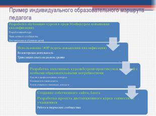 Пример индивидуального образовательного маршрута педагога