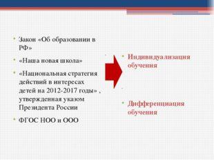 Закон «Об образовании в РФ» «Наша новая школа» «Национальная стратегия дейст