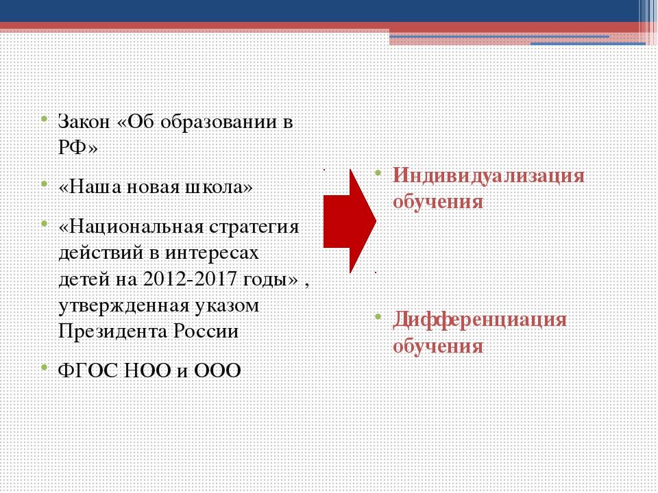Закон «Об образовании в РФ» «Наша новая школа» «Национальная стратегия дейст...