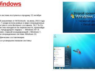 Windows 7 Операционная система поступила в продажу 22 октября 2009 год