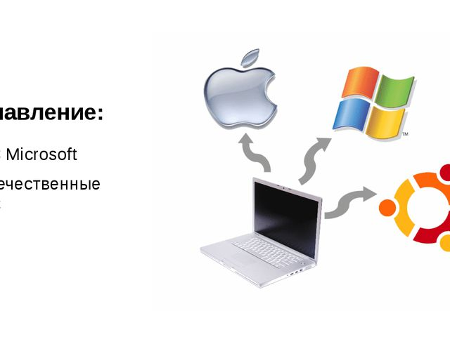Оглавление: ОС Microsoft Отечественные ОС