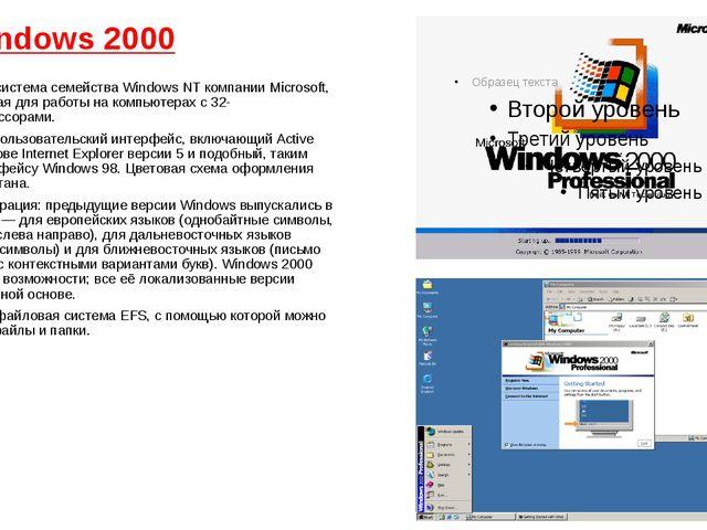 Windows 2000 операционная системасемействаWindows NTкомпан...