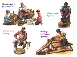 Корзинщик с учениками Станичный кузнец Бондарь «ровняет клепку» Станичный гон