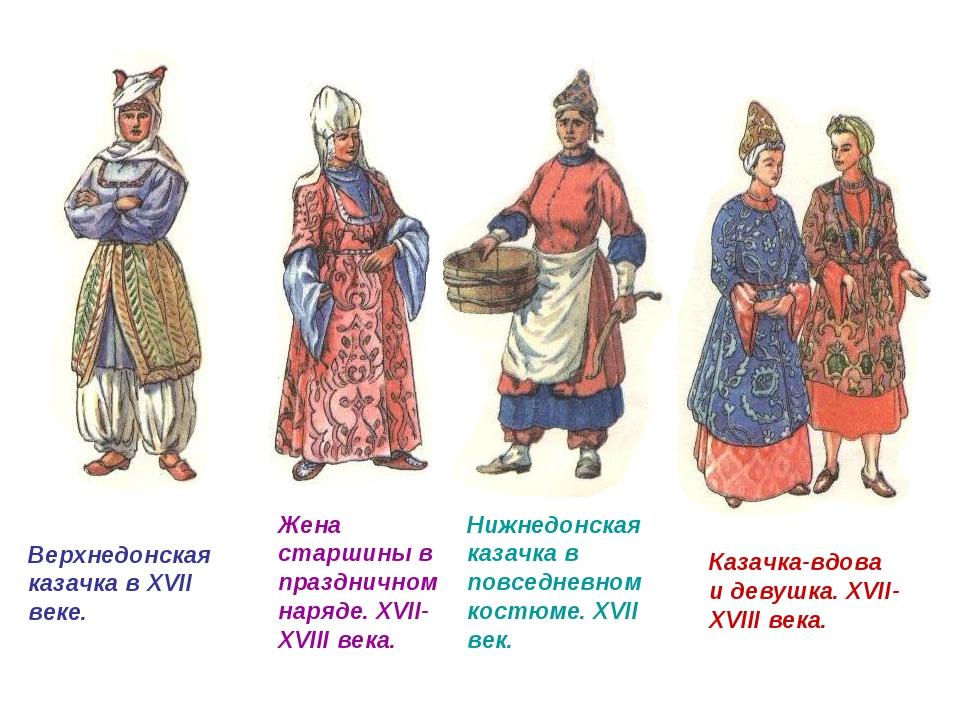 Верхнедонская казачка в XVII веке. Жена старшины в праздничном наряде. XVII-...