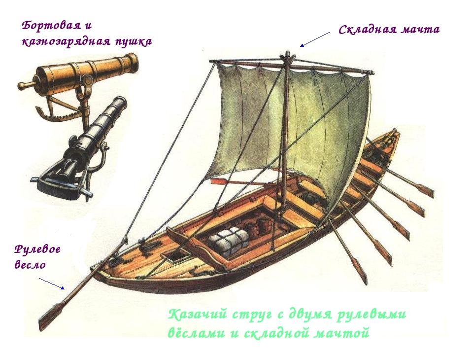 Складная мачта Рулевое весло Казачий струг с двумя рулевыми вёслами и складно...